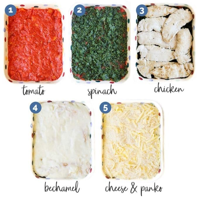 Image Showing the 5 Different Layers of Chicken Florentine