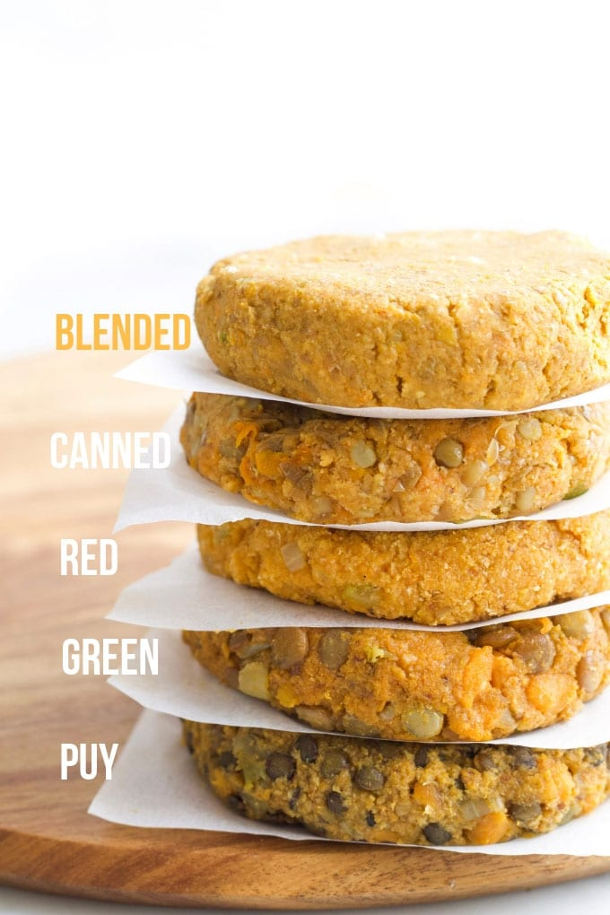 Raw Lentil Burgers Patties Made with Different Lentils