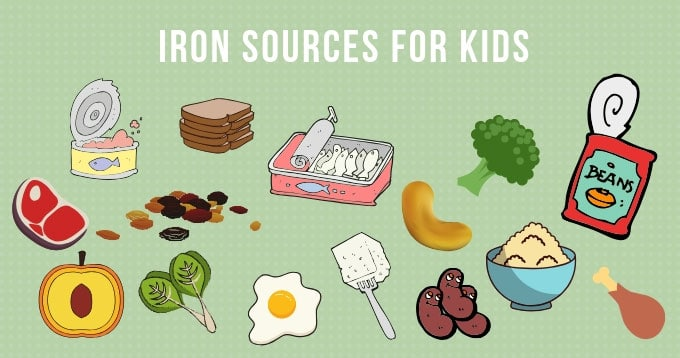 Small Pictures of Iron Sources For Kids