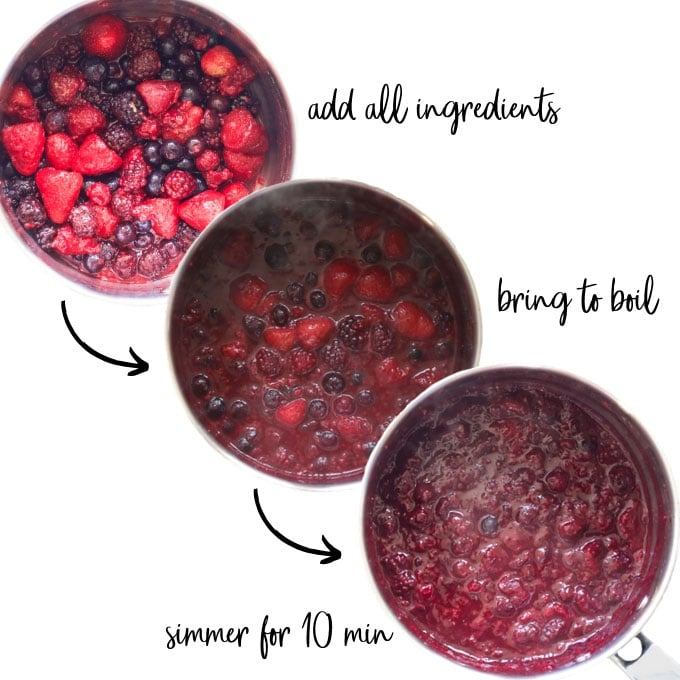 Berries at Different Stages of Cooking Compote