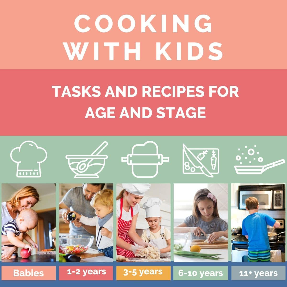 Cooking with Kids Image Featuring Baby to Teen Photos and Cooking Symbols