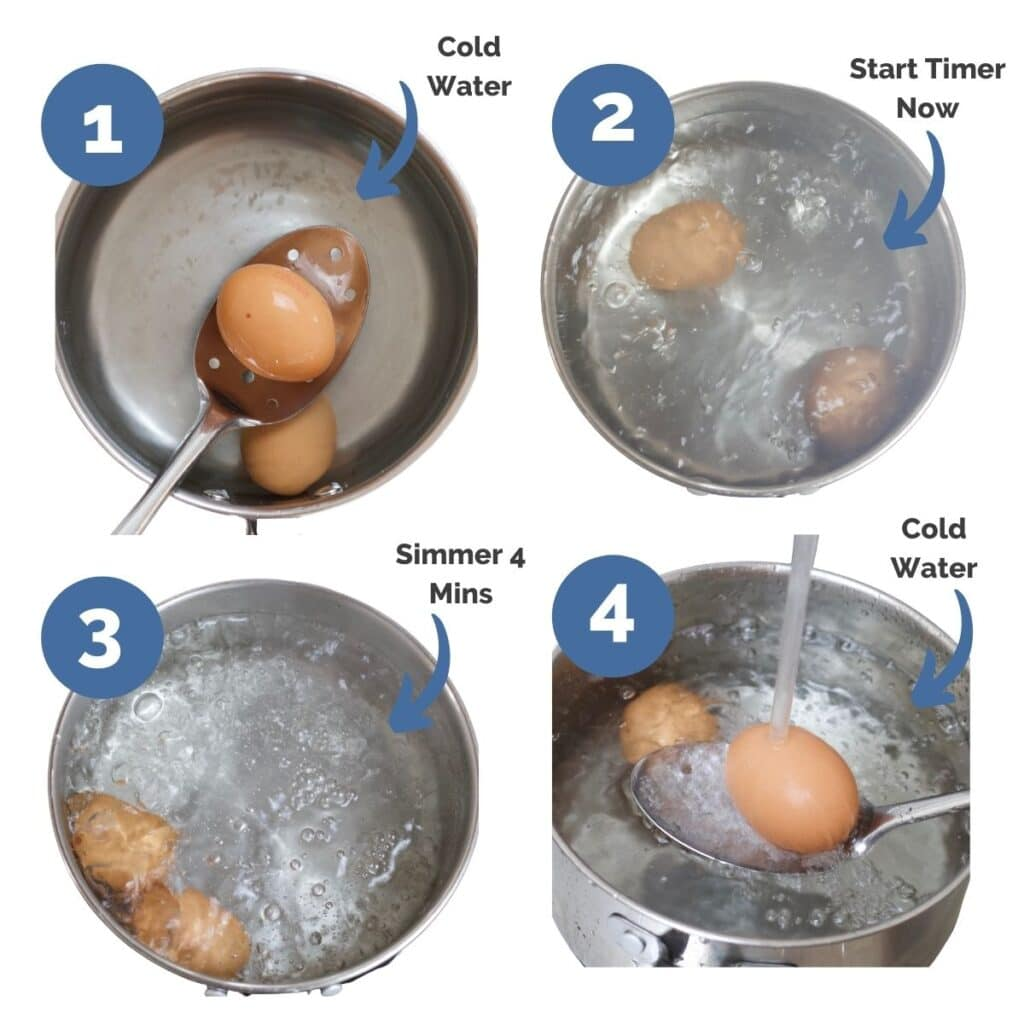 Collage of 4 Images Showing Process Steps to Cooking Soft Boiled Egg. 1) Add Eggs to Pan Cold Water 2) Bring to Boil 3) Simmer 4 MIn 4) Run Eggs Under Cold Water