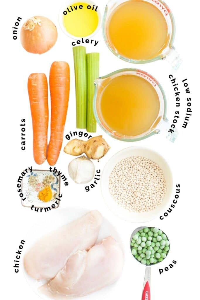Top Down View of Ingredients Needed  (Labelled)